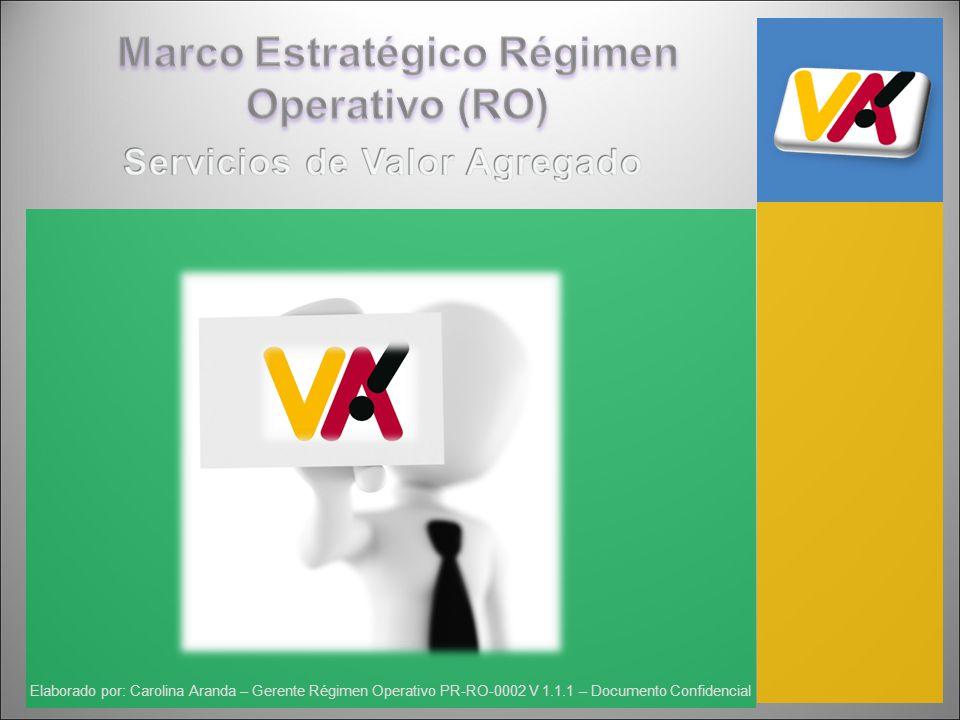 Elaborado por: Carolina Aranda – Gerente Régimen Operativo PR-RO-0002 V 1.1.1 – Documento Confidencial
