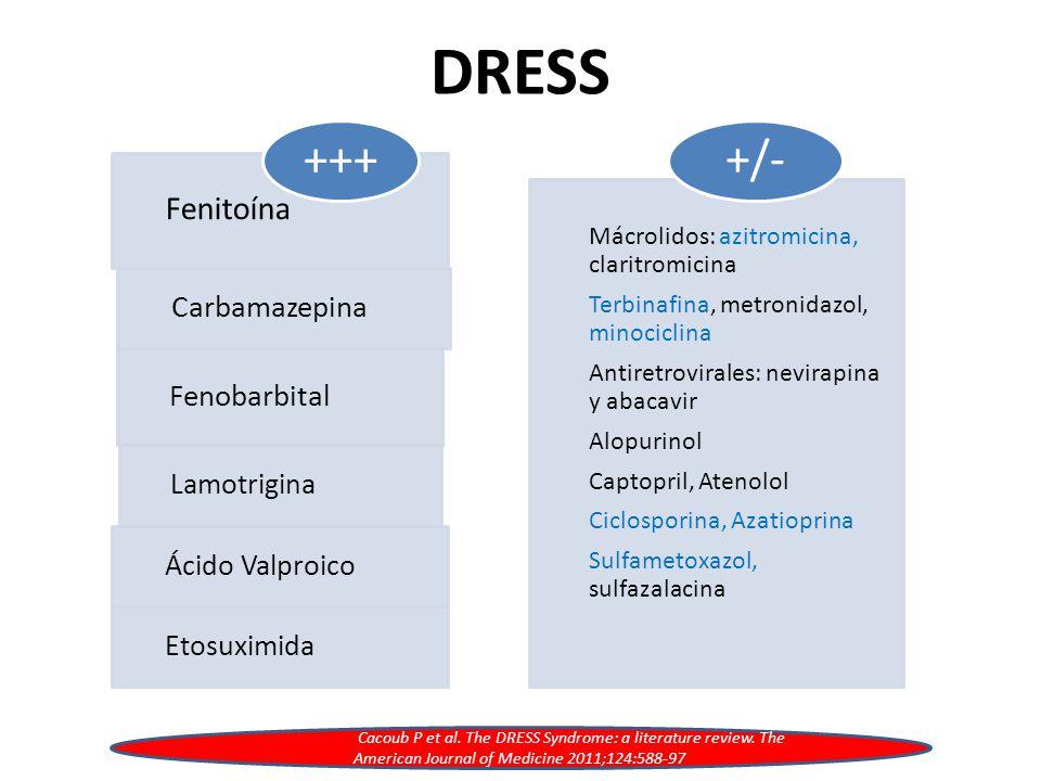 DRESS - Patogenia Reacción de Hipersensibilidad Idiosincrática Individuos suceptibles Metabólicos Genéticos Inmunológicas Ambientales virales