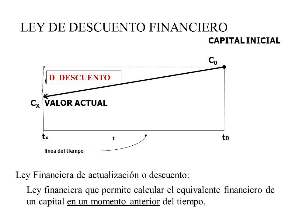 valor final capital financiero: