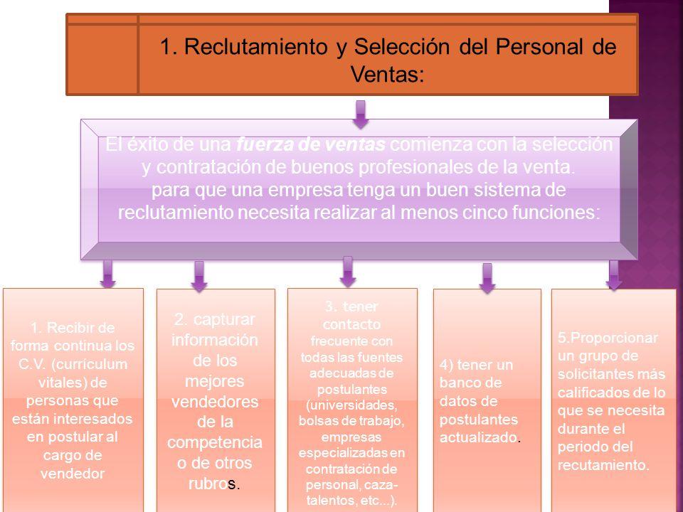 1. Reclutamiento y Selección del Personal de Ventas: El éxito de una fuerza de ventas comienza con la selección y contratación de buenos profesionales