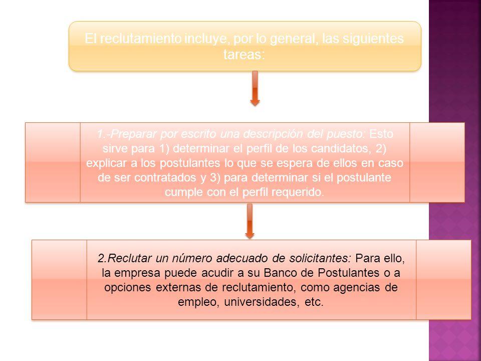 El reclutamiento incluye, por lo general, las siguientes tareas: 1.-Preparar por escrito una descripción del puesto: Esto sirve para 1) determinar el