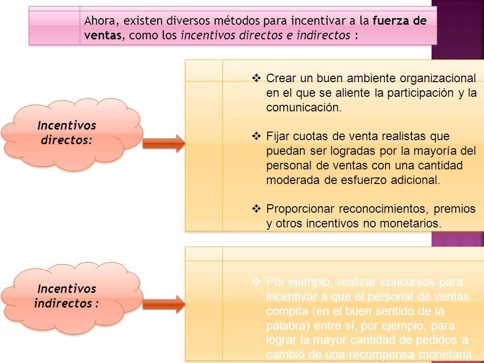 Ahora, existen diversos métodos para incentivar a la fuerza de ventas, como los incentivos directos e indirectos : Incentivos directos: Incentivos indirectos :  Crear un buen ambiente organizacional en el que se aliente la participación y la comunicación.