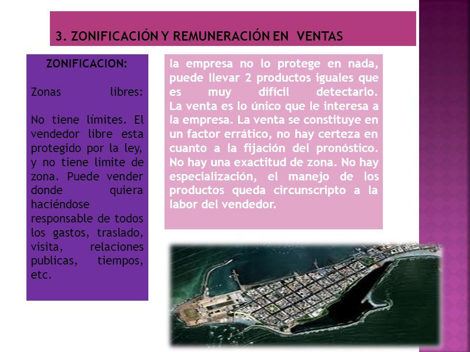 3. ZONIFICACIÓN Y REMUNERACIÓN EN VENTAS ZONIFICACION: Zonas libres: No tiene límites. El vendedor libre esta protegido por la ley, y no tiene limite