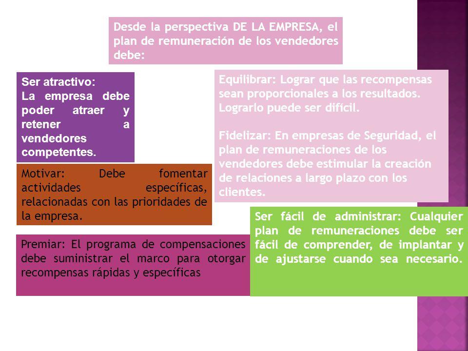 Desde la perspectiva DE LA EMPRESA, el plan de remuneración de los vendedores debe: Ser atractivo: La empresa debe poder atraer y retener a vendedores competentes.