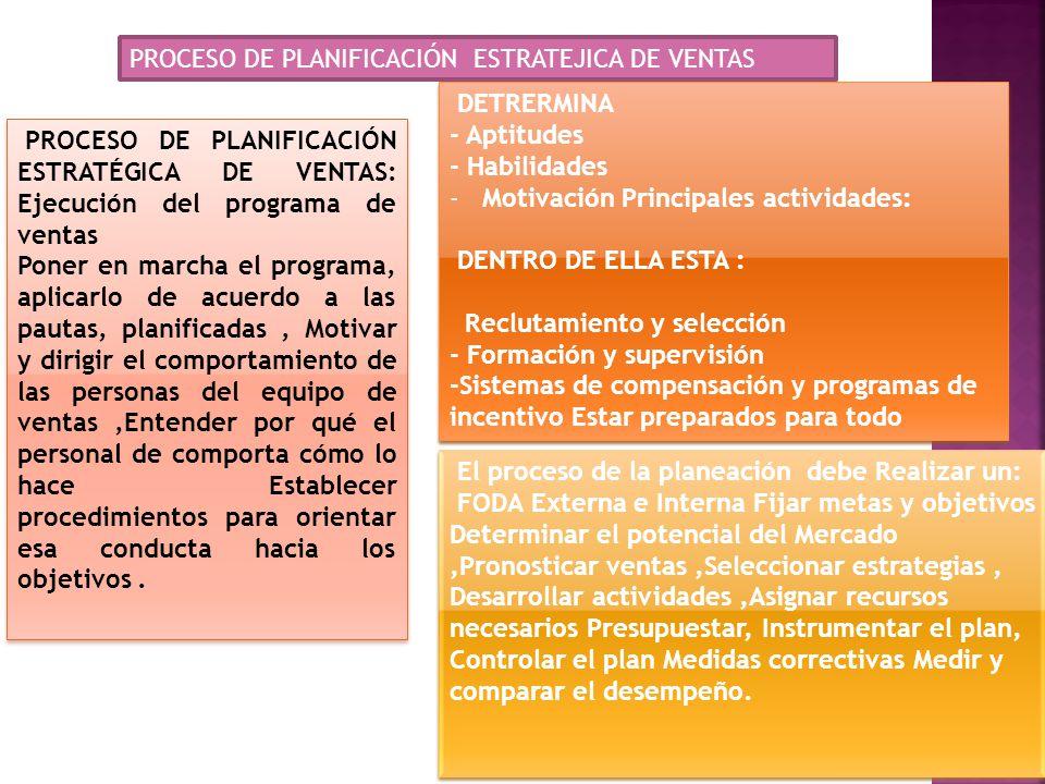 PROCESO DE PLANIFICACIÓN ESTRATÉGICA DE VENTAS: Ejecución del programa de ventas Poner en marcha el programa, aplicarlo de acuerdo a las pautas, plani