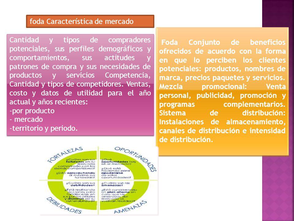 foda Característica de mercado Cantidad y tipos de compradores potenciales, sus perfiles demográficos y comportamientos, sus actitudes y patrones de c