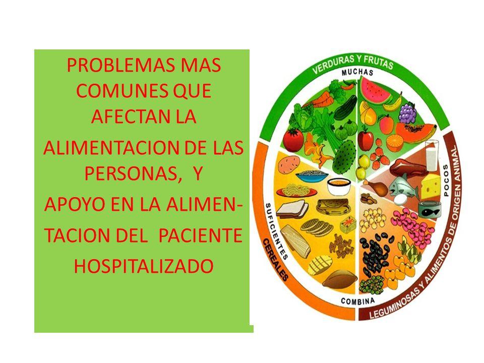 PROBLEMAS MAS COMUNES QUE AFECTAN LA ALIMENTACION DE LAS PERSONAS, Y APOYO EN LA ALIMEN- TACION DEL PACIENTE HOSPITALIZADO
