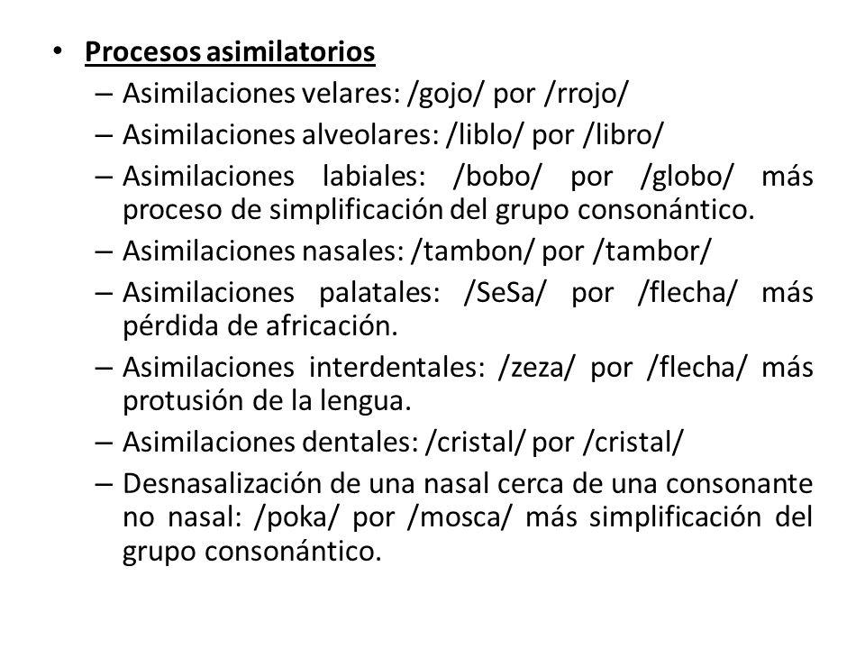 Procesos asimilatorios – Asimilaciones velares: /gojo/ por /rrojo/ – Asimilaciones alveolares: /liblo/ por /libro/ – Asimilaciones labiales: /bobo/ por /globo/ más proceso de simplificación del grupo consonántico.