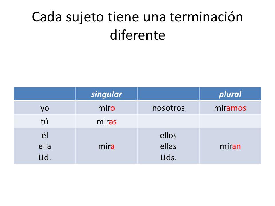 Estas son las terminaciones para los verbos que terminan en -AR singularplural yo-onosotros-amos tú-as él ella Ud.
