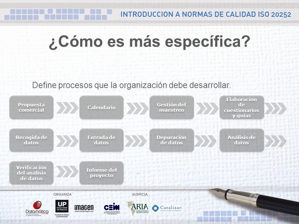 ¿Cómo es más específica. Define procesos que la organización debe desarrollar.