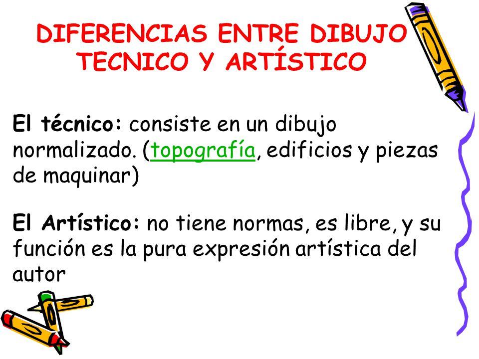 DIFERENCIAS ENTRE DIBUJO TECNICO Y ARTÍSTICO El técnico: consiste en un dibujo normalizado.