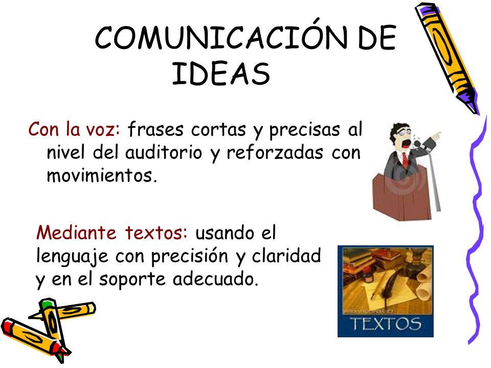COMUNICACIÓN DE IDEAS Con la voz: frases cortas y precisas al nivel del auditorio y reforzadas con movimientos.