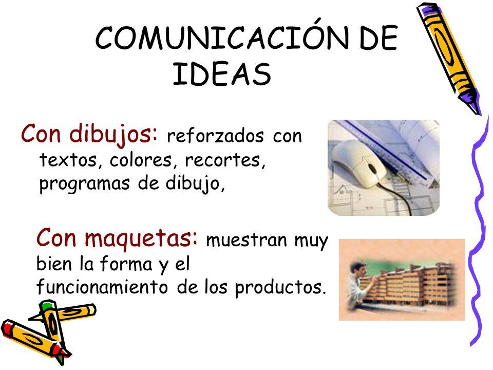 COMUNICACIÓN DE IDEAS Con dibujos: reforzados con textos, colores, recortes, programas de dibujo, Con maquetas: muestran muy bien la forma y el funcionamiento de los productos.