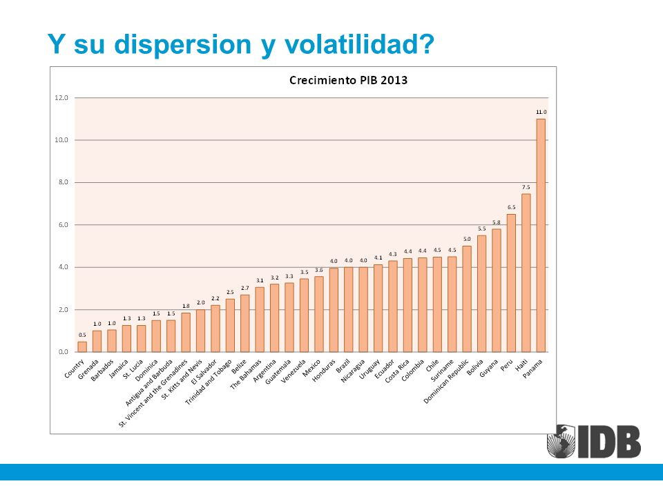 Y su dispersion y volatilidad