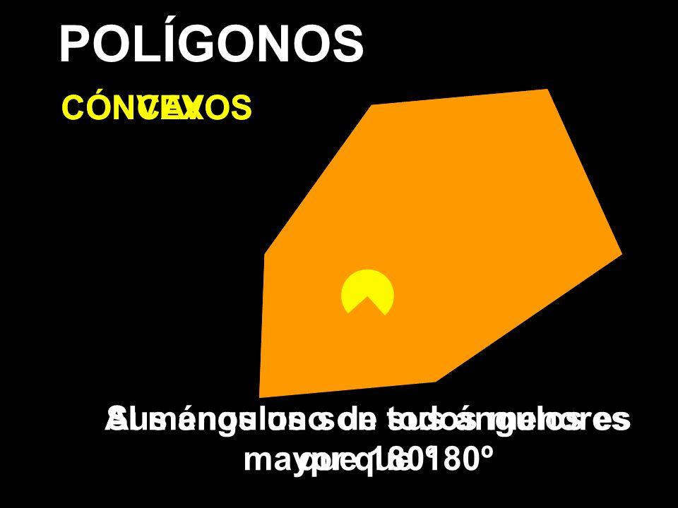 POLÍGONOS CONVEXOS Sus ángulos son todos menores que 180º Al menos uno de sus ángulos es mayor que 180º CÓNCAVOS