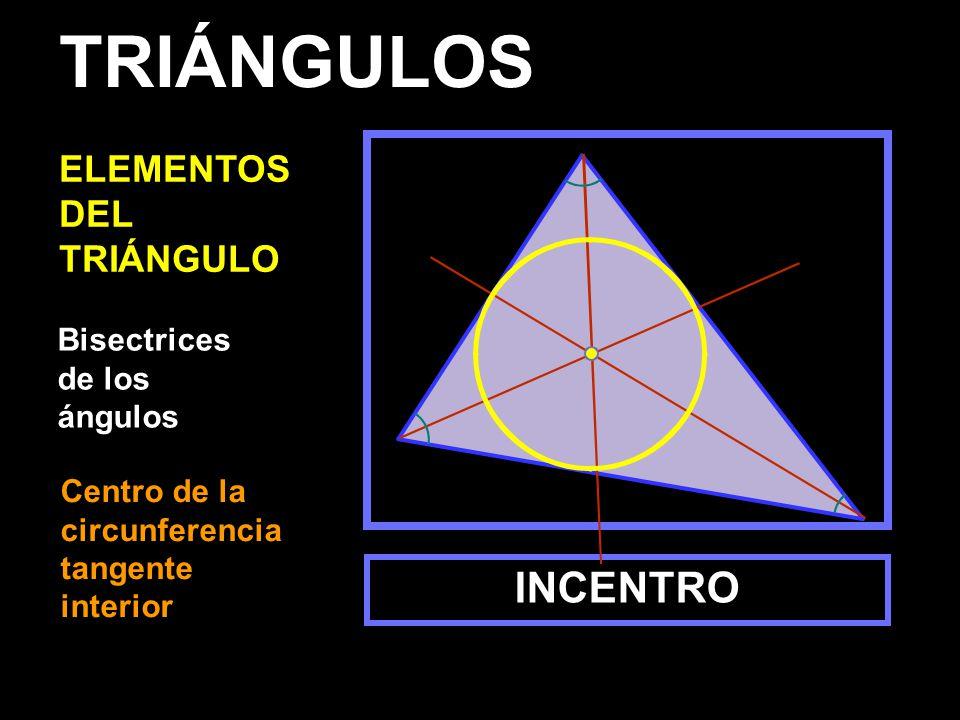 Bisectrices de los ángulos INCENTRO TRIÁNGULOS ELEMENTOS DEL TRIÁNGULO Centro de la circunferencia tangente interior