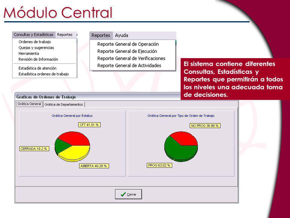 El sistema contiene diferentes Consultas, Estadísticas y Reportes que permitirán a todos los niveles una adecuada toma de decisiones. Módulo Central