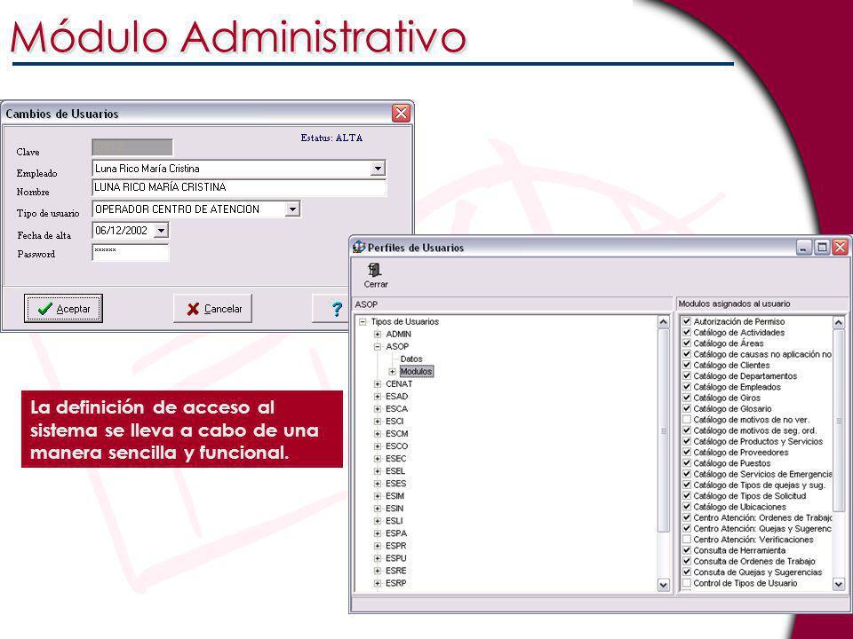 La definición de acceso al sistema se lleva a cabo de una manera sencilla y funcional. Módulo Administrativo