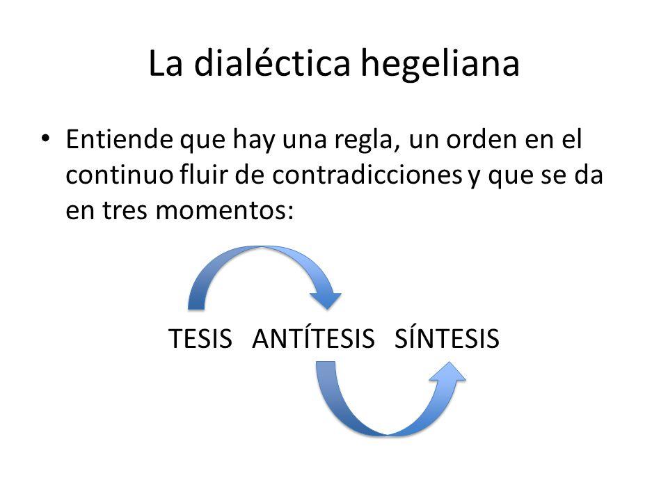 tesis sintesis antitesis adalah Konsep kunci dalam skema dialektika hegel : universalitas (u) adalah tesis, partikularitas (p) antitesis  (tesis, antitesis dan sintesis) [1] georg.