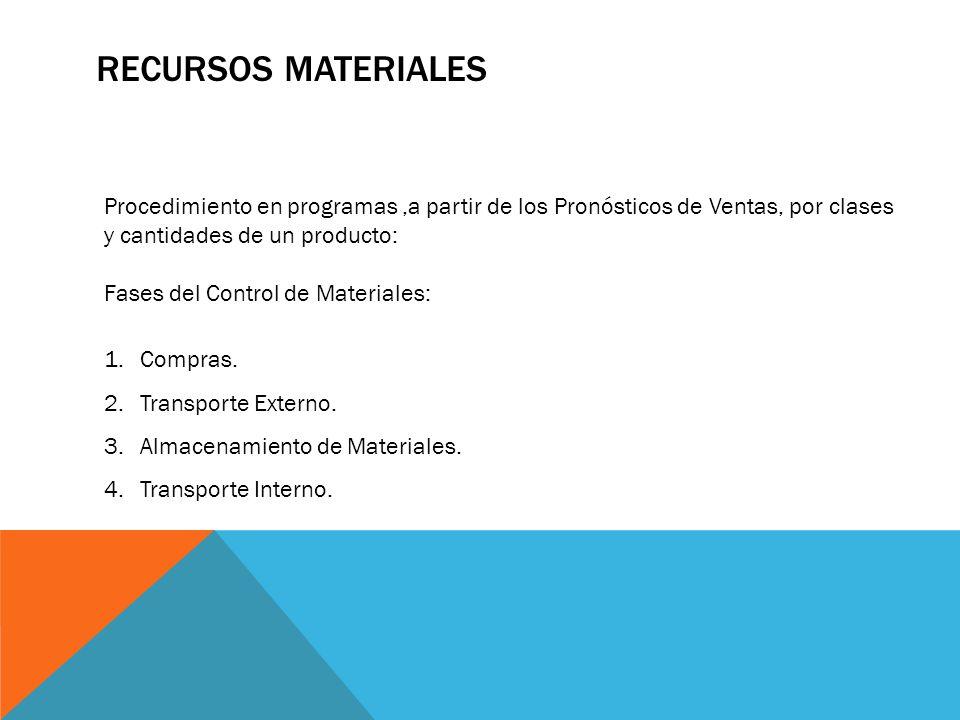 RECURSOS MATERIALES Procedimiento en programas,a partir de los Pronósticos de Ventas, por clases y cantidades de un producto: Fases del Control de Mat