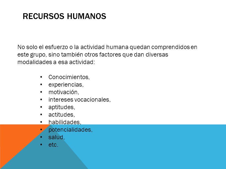 RECURSOS HUMANOS No solo el esfuerzo o la actividad humana quedan comprendidos en este grupo, sino también otros factores que dan diversas modalidades