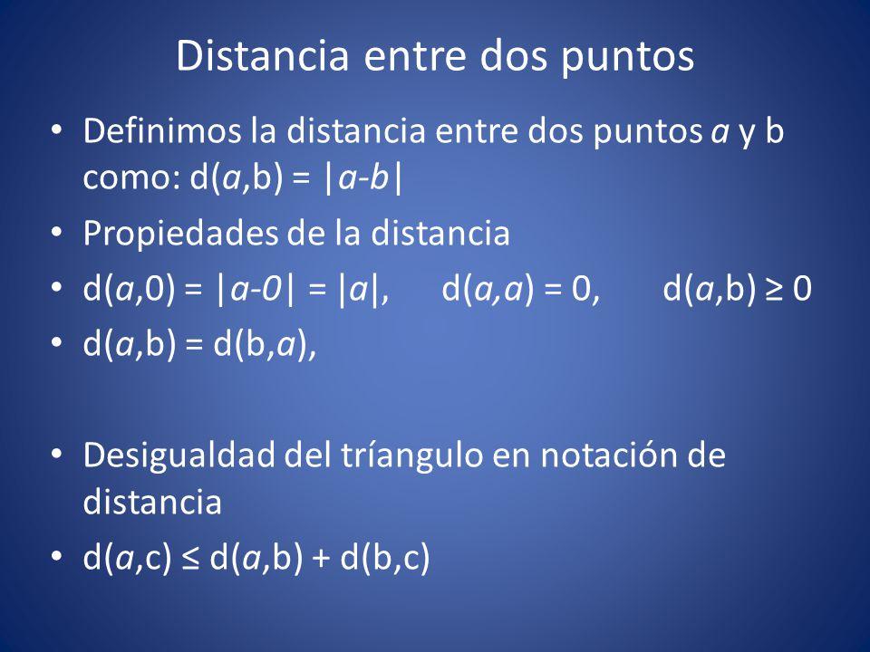 Distancia entre dos puntos Definimos la distancia entre dos puntos a y b como: d(a,b) = |a-b| Propiedades de la distancia d(a,0) = |a-0| = | a |, d(a,