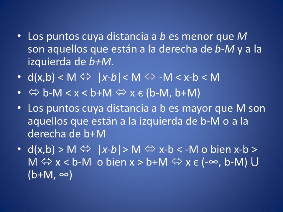 Los puntos cuya distancia a b es menor que M son aquellos que están a la derecha de b-M y a la izquierda de b+M. d(x,b) < M  |x-b|< M  -M < x-b < M