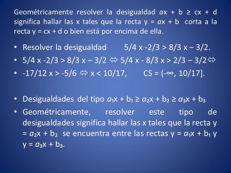 Geométricamente resolver la desigualdad ax + b ≥ cx + d significa hallar las x tales que la recta y = ax + b corta a la recta y = cx + d o bien está p
