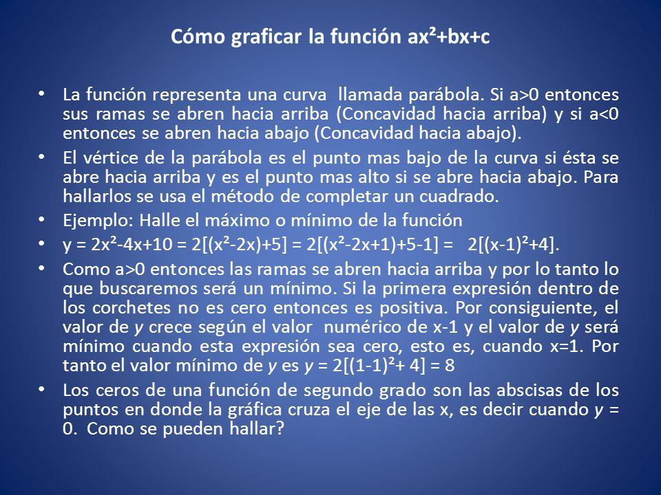 Cómo graficar la función ax²+bx+c La función representa una curva llamada parábola. Si a>0 entonces sus ramas se abren hacia arriba (Concavidad hacia