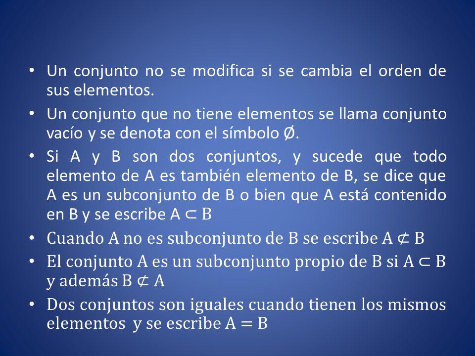Un conjunto no se modifica si se cambia el orden de sus elementos. Un conjunto que no tiene elementos se llama conjunto vacío y se denota con el símbo