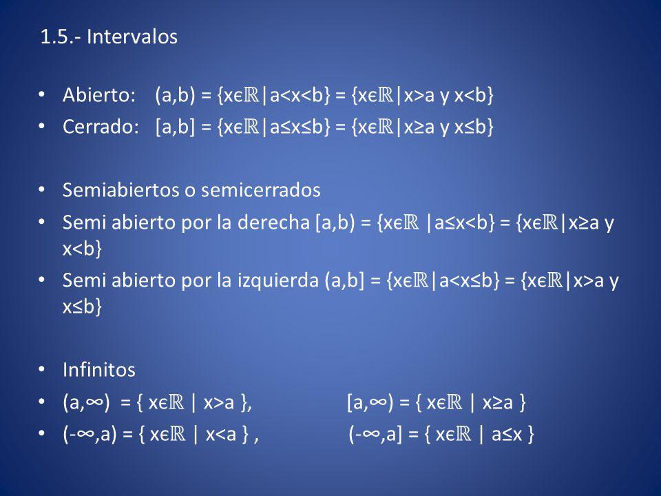 1.5.- Intervalos Abierto: (a,b) = {xє ℝ |a a y x<b} Cerrado: [a,b] = {xє ℝ |a≤x≤b} = {xє ℝ |x≥a y x≤b} Semiabiertos o semicerrados Semi abierto por la