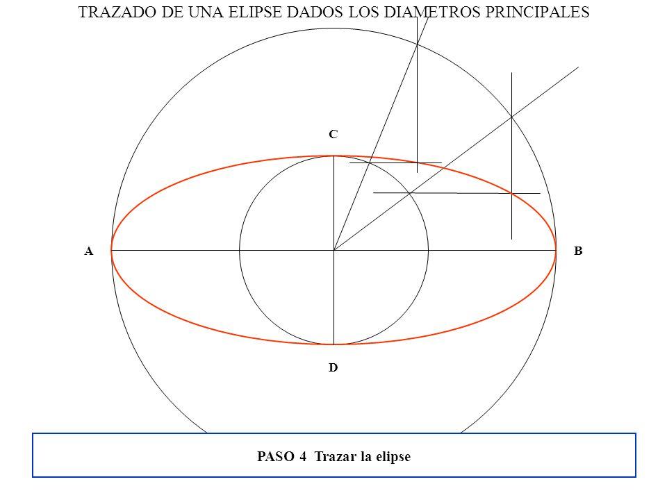 DATOS: Diámetros principales de la elipse A-B y C-D TRAZADO DE UNA ELIPSE DADOS LOS DIAMETROS PRINCIPALES AB D C PASO1 Trazar dos circunferencias concéntricas de diámetros iguales a los diámetros principales de la elipse PASO 2 Trazar radio vector PASO 3 Donde el radio vector corta al diámetro mayor, trazar una paralela al diámetro menor y vice- versa: la intersección de estas dos rectas determina un punto de la elipse Repetir para obtener varios puntos de la elipsePASO 4 Trazar la elipse