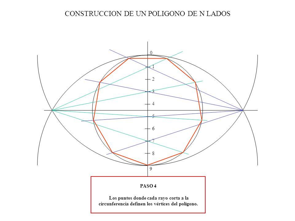 DATOS Número de lados (N) Diámetro de la circunferencia que inscribe al polígono PASO 1 Trazar dos arcos de circunferencia de diámetro igual al doble del de la circunferencia que inscribe al polígono, haciendo centro en los polos.