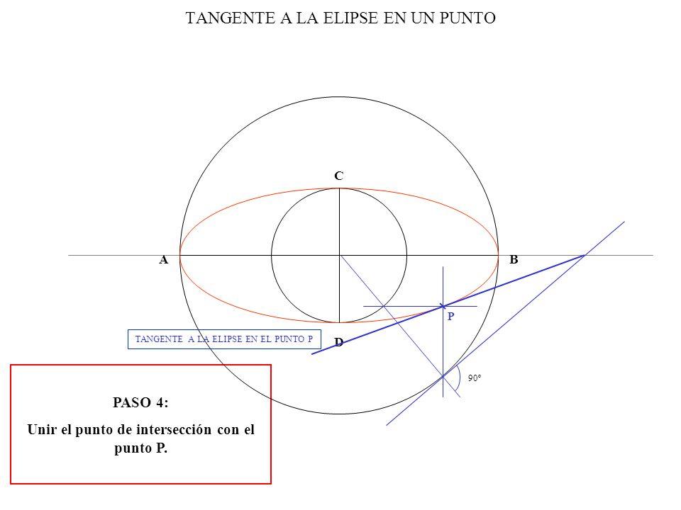 PASO 1: Trazar, por el punto P, la recta paralela al diámetro mayor y la paralela al diámetro menor PASO 2: Trazar un radio vector por la interseccin de esas rectas con ambas circunferencias PASO 3: Trazar la perpendicular al radio vector hasta cortar al eje de la elipse.