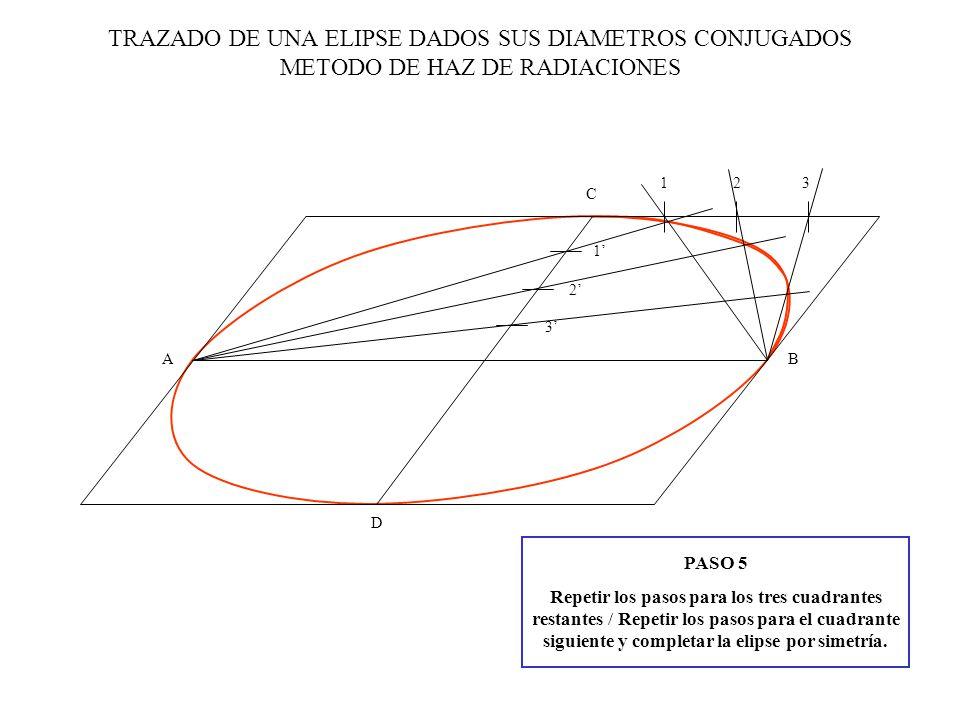 TRAZADO DE UNA ELIPSE DADOS SUS DIAMETROS CONJUGADOS METODO DE HAZ DE RADIACIONES 123 1' 2' 3' C B D A PASO 1 Trazar el paralelogramo que definen los diámetros conjugados PASO 2 En uno de los cuadrantes, dividir dos de los lados en el mismo número de partes iguales PASO 3 Trazar los haces de radiaciones desde el vértice opuesto a cada lado.
