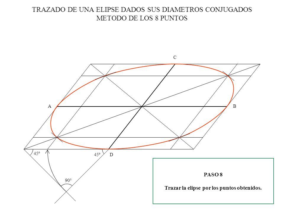 TRAZADO DE UNA ELIPSE DADOS SUS DIAMETROS CONJUGADOS METODO DE LOS 8 PUNTOS C B D A 45º 90° DATOS: Ejes conjugados PASO 1 Trazar el paralelogramo por los extremos de los diámetros conjugados.