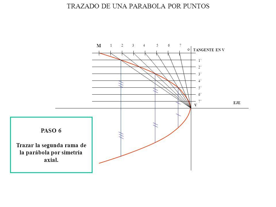 DATOS: Vértice (v) Tangente en el vértice Un punto perteneciente a la parábola (M) TRAZADO DE UNA PARABOLA POR PUNTOS EJE V TANGENTE EN V M 1234567 1' 2' 3' 4' 5' 6' 7' PASO 1 Trazar una paralela al eje de la parábola que pase por el punto M.