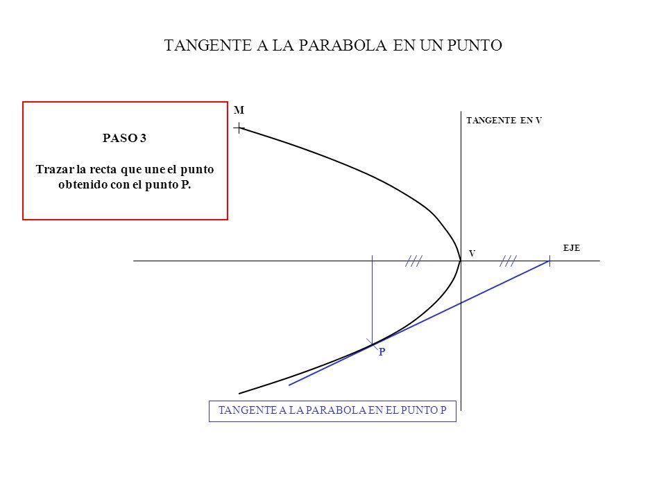 EJE V TANGENTE EN V M P TANGENTE A LA PARABOLA EN EL PUNTO P TANGENTE A LA PARABOLA EN UN PUNTO PASO 1 Trazar la perpendicular al eje que pasa por el punto P hasta cortar al eje.