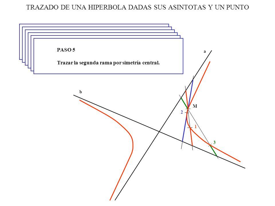 TRAZADO DE UNA HIPERBOLA DADAS SUS ASINTOTAS Y UN PUNTO M 1 2 3 a b DATOS: Asíntotas de la hipérbola Un punto perteneciente a la hipérbola (M) PASO 1 Trazar una recta cualquiera que pase por el pnto M y que corte a ambas asíntotas.