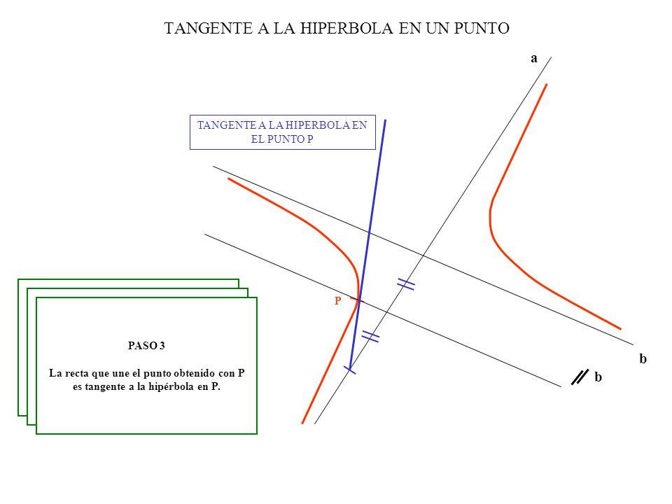TANGENTE A LA HIPERBOLA EN UN PUNTO a b P b TANGENTE A LA HIPERBOLA EN EL PUNTO P PASO 1 Trazar una paralela a una de las asíntotas que pase por el punto en el cual se quiere hallar la tangente (P).