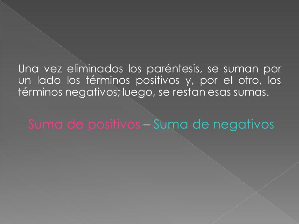 Una vez eliminados los paréntesis, se suman por un lado los términos positivos y, por el otro, los términos negativos; luego, se restan esas sumas. Su