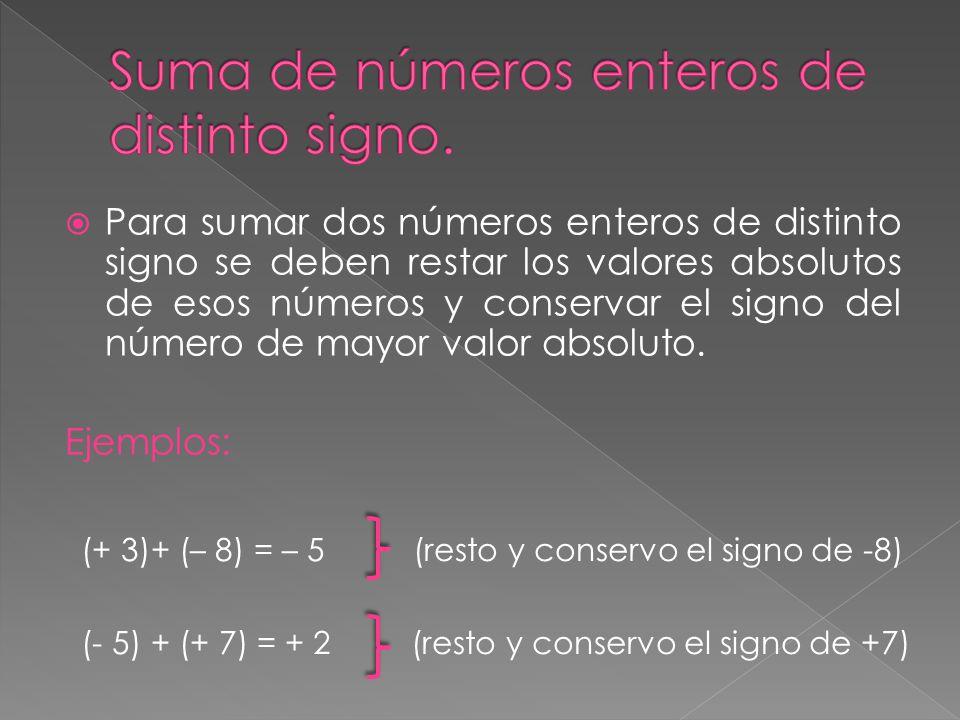  (+ 3) + (– 8) = –5 -11 -10 -9 -8 -7 -6 -5 -4 -3 -2 -1 0 1 2 3 4 5 6 7 8 9 3 unidades a la derecha del cero Desde 3, 8 unidades más hacia la izquierda RESULTADO  (-5) + (+7) = +2 -11 -10 -9 -8 -7 -6 -5 -4 -3 -2 -1 0 1 2 3 4 5 6 7 8 9 5 unidades a la izquierda del cero Desde -5, 7 unidades más hacia la derecha RESULTADO