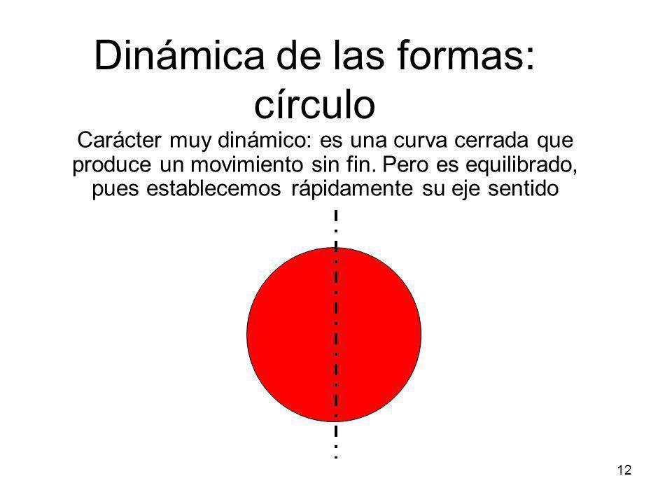 13 Dinamica de las formas: curvas cerradas Su equilibrio va a depender directamente del de sus eje sentidos.