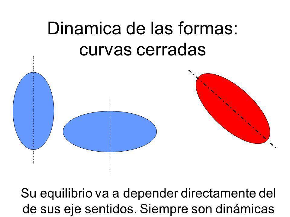 14 Dinámica de las formas: triángulos Tres tipos elementales de triángulo: 1.Equilatero: Todos los lados son iguales 2.Isosceles: Dos lados son iguales 3.Escaleno: Ningún lado es igual 1 23