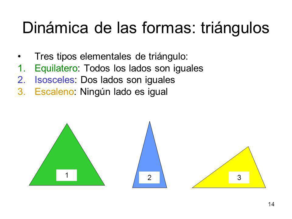 15 Dinámica de las formas: triángulo equilatero Equilibrio total: Eje sentido central y simétrico.