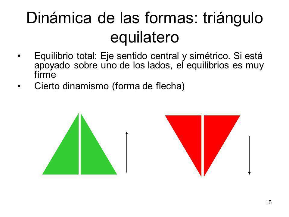 Dinámica de las formas: triángulo isosceles Si el eje sentido está vertical es muy equilibrado porque el eje sentido funciona igual que en el equilátero: vertical y simétrico.