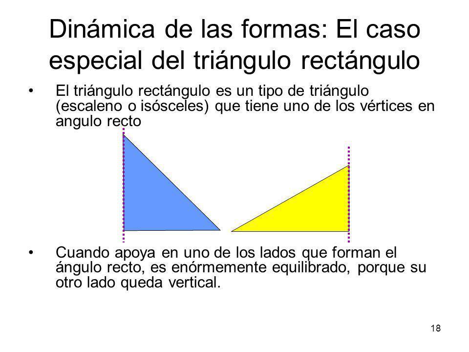 19 Dinámica de las formas: triángulos Cuando los triángulos no apoyan ningún lado sobre la horizontal, sean equiláteros(1), isósceles (2) o escaleno (3), se incrementa su tensión y pueden perder el equilibrio 1 2 3