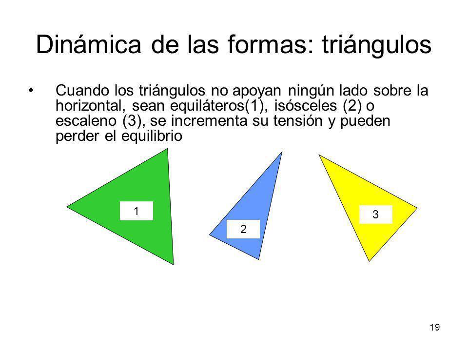 Lo mismo ocurre con cualquier otra forma ( excepto el círculo, que siempre tiene un eje sentido vertical) 20