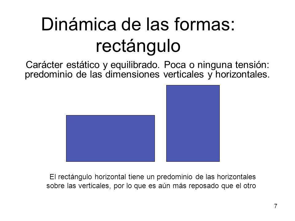 8 Dinámica de las formas.