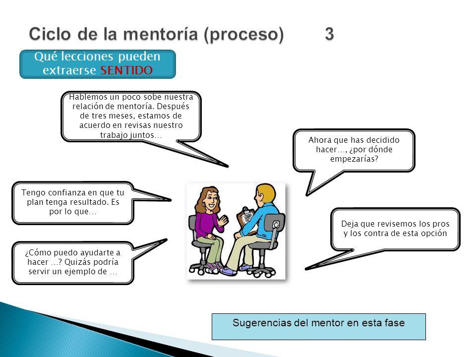 Magnífico Juventud Mentor Muestra De Reanudar Regalo - Ideas De ...